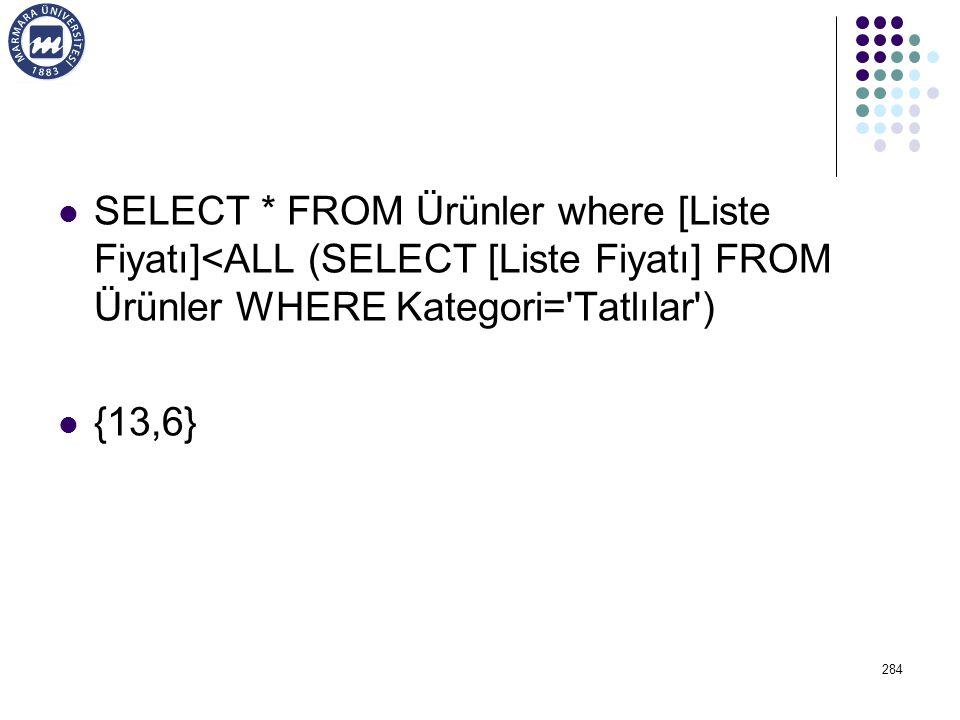 SELECT * FROM Ürünler where [Liste Fiyatı]<ALL (SELECT [Liste Fiyatı] FROM Ürünler WHERE Kategori= Tatlılar )